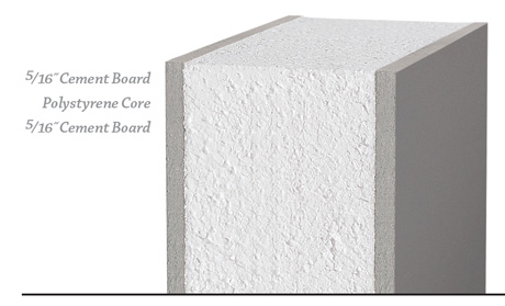 Cement Board Wall Panel